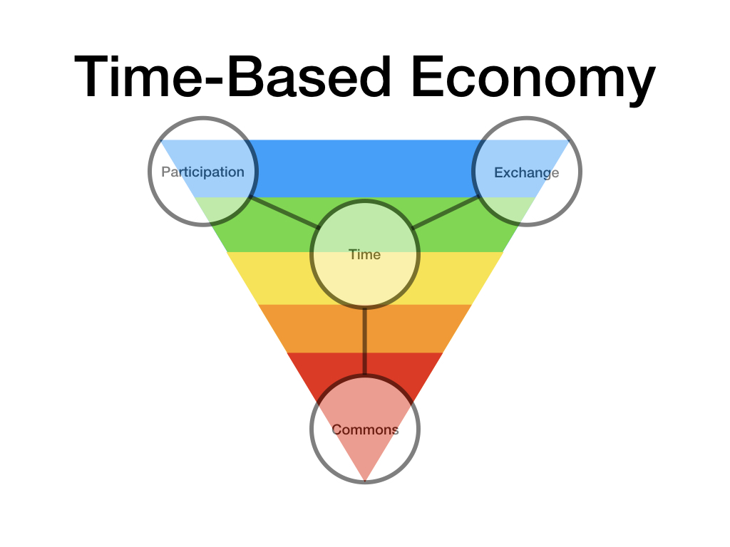 Time4Time Presentation.002